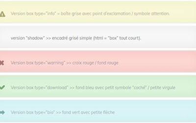 Mise en page : des codes html faciles à utiliser pour créer des encadrés !